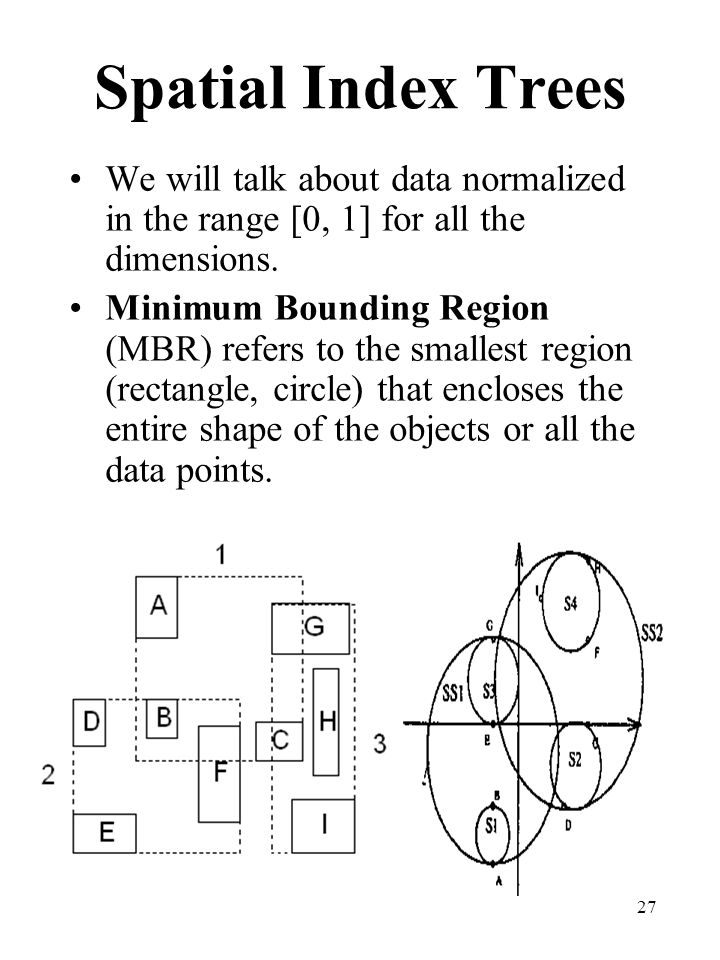 Spatial Index Trees We will talk about data normalized in the range [0, 1] for all the dimensions.